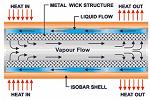 hvac_airchange_heat_pipe_2